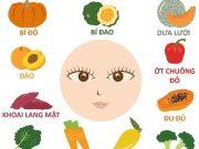 15 thực phẩm và Vitamin tốt cho mắt giúp mắt sáng khoẻ